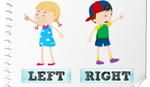 ¿cómo enseñar derecha e izquierda en preescolar?