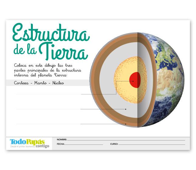 Ficha Para Descargar Sobre Las Capas De La Tierra Todopapás
